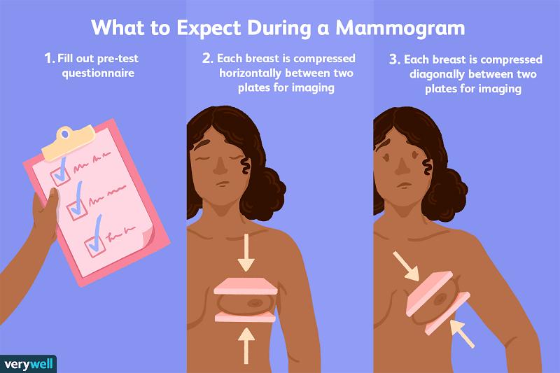 آیا ماموگرافی درد دارد
